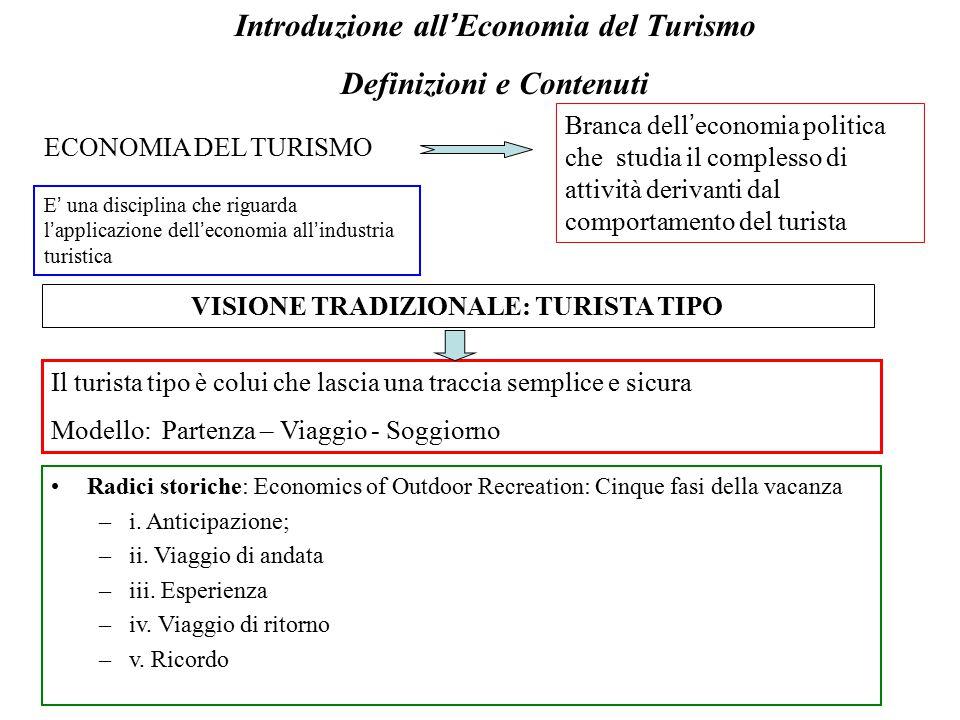 VIAGGI PER TIPOLOGIA DI PRENOTAZIONE La prenotazione diretta si conferma come modalità di organizzazione del viaggio preferita, anche se diminuisce leggermente la quota di italiani che si organizzano da soli la vacanza, dal 50,3% al 49,4%.