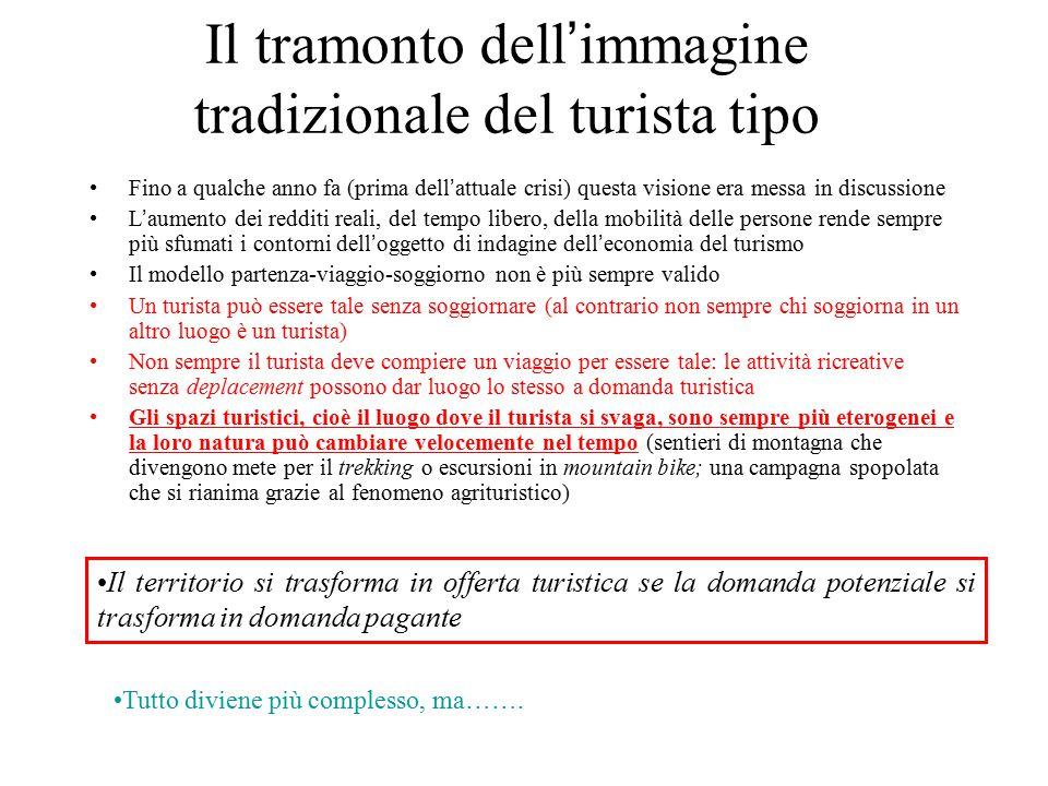 Tali percentuali rappresentano le quote di mercato delle destinazioni relative al turismo nazionale italiano.