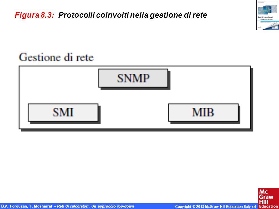 B.A. Forouzan, F. Mosharraf – Reti di calcolatori. Un approccio top-down Copyright © 2013 McGraw-Hill Education Italy srl Figura 8.3: Protocolli coinv
