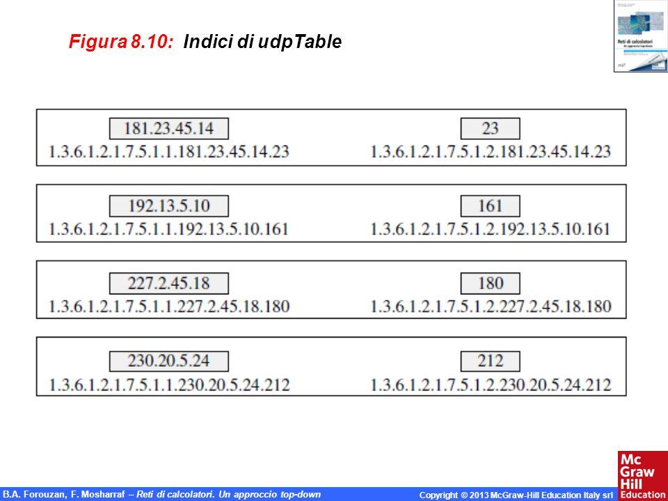B.A. Forouzan, F. Mosharraf – Reti di calcolatori. Un approccio top-down Copyright © 2013 McGraw-Hill Education Italy srl Figura 8.10: Indici di udpTa