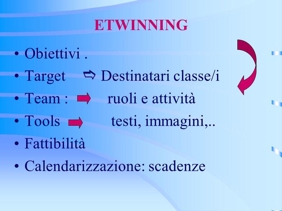 ETWINNING Obiettivi. Target  Destinatari classe/i Team : ruoli e attività Tools testi, immagini,..