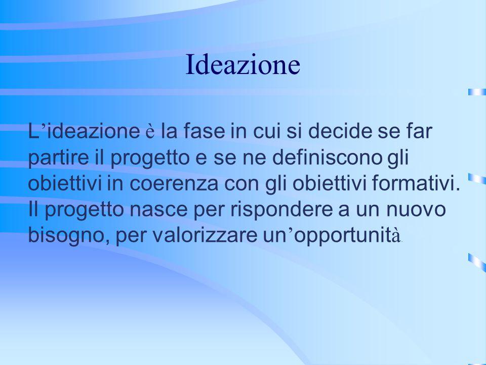 Ideazione L ' ideazione è la fase in cui si decide se far partire il progetto e se ne definiscono gli obiettivi in coerenza con gli obiettivi formativi.