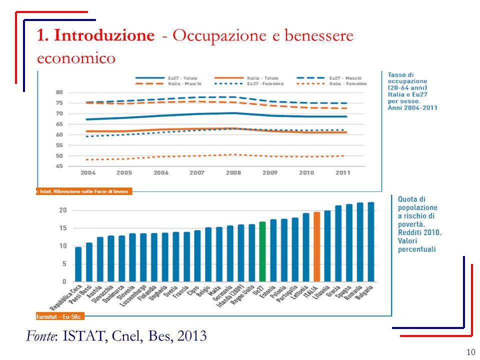 1. Introduzione - Occupazione e benessere economico 10 Fonte: ISTAT, Cnel, Bes, 2013