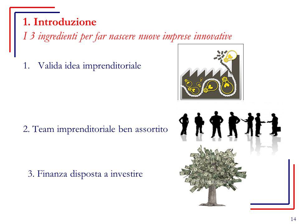 1. Introduzione I 3 ingredienti per far nascere nuove imprese innovative 14 1.Valida idea imprenditoriale 2. Team imprenditoriale ben assortito 3. Fin