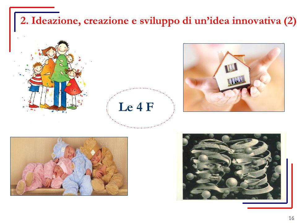 16 2. Ideazione, creazione e sviluppo di un'idea innovativa (2) Le 4 F