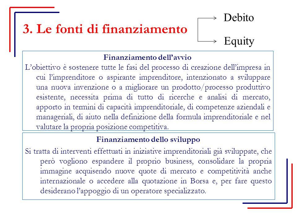 3. Le fonti di finanziamento Debito Equity Finanziamento dell'avvio L'obiettivo è sostenere tutte le fasi del processo di creazione dell'impresa in cu