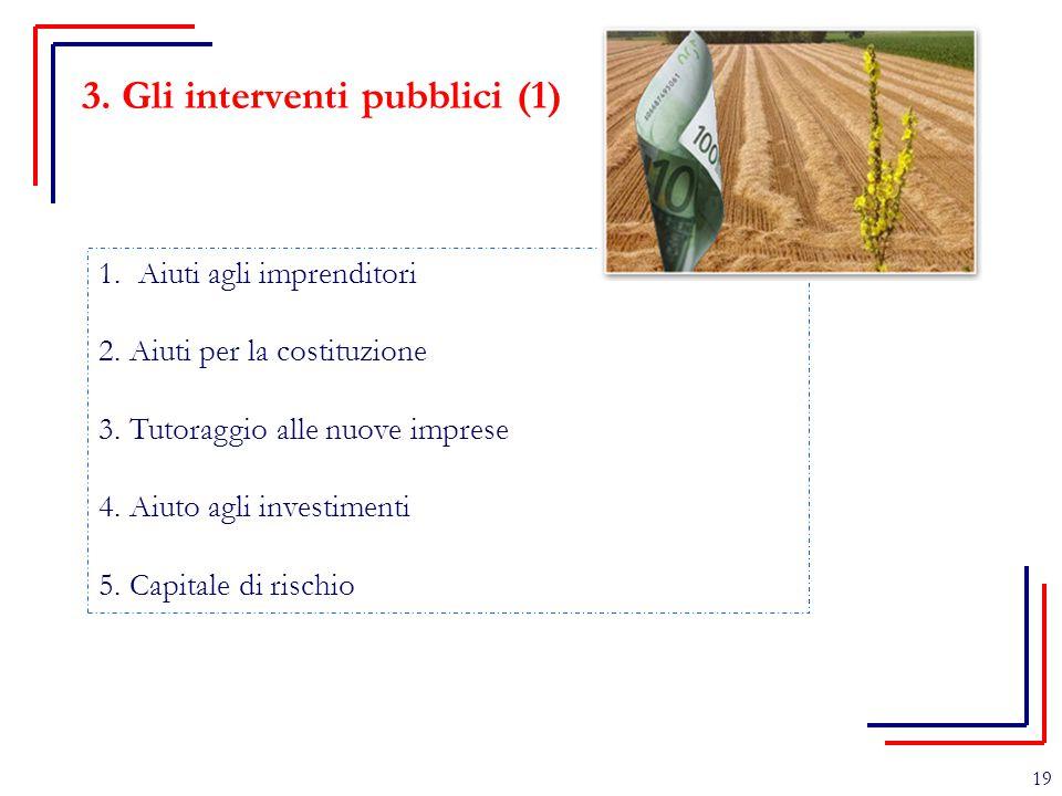 3. Gli interventi pubblici (1) 19 1.Aiuti agli imprenditori 2. Aiuti per la costituzione 3. Tutoraggio alle nuove imprese 4. Aiuto agli investimenti 5