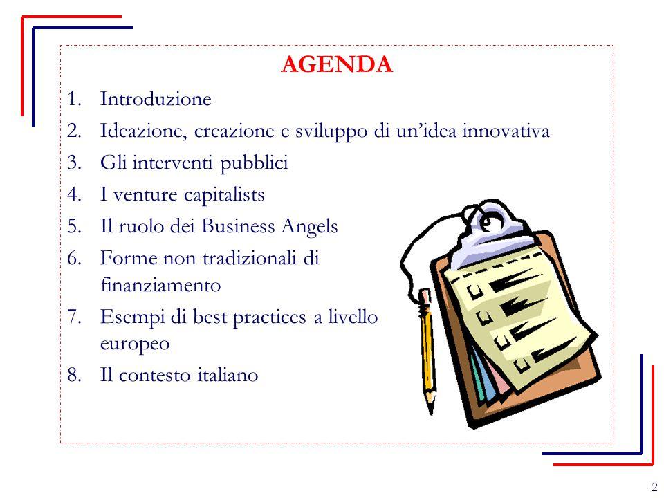 AGENDA 1.Introduzione 2.Ideazione, creazione e sviluppo di un'idea innovativa 3.Gli interventi pubblici 4.I venture capitalists 5.Il ruolo dei Business Angels 6.Forme non tradizionali di finanziamento 7.Esempi di best practices a livello europeo 8.Il contesto italiano 2