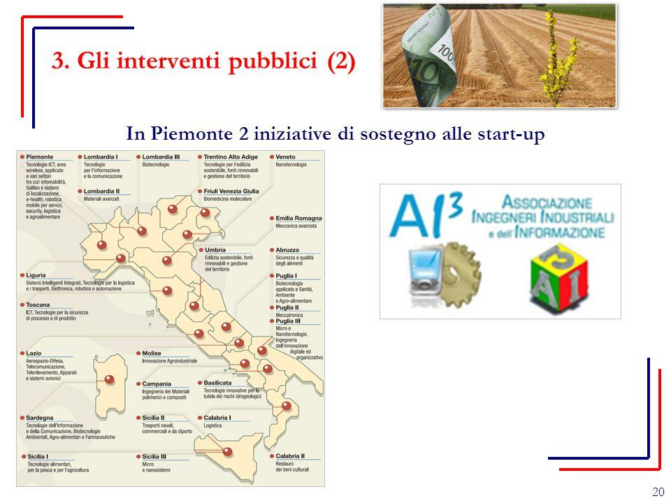 3. Gli interventi pubblici (2) 20 In Piemonte 2 iniziative di sostegno alle start-up