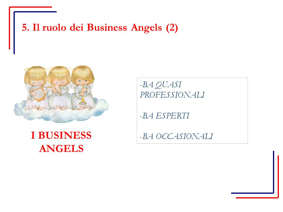 I BUSINESS ANGELS -BA QUASI PROFESSIONALI -BA ESPERTI -BA OCCASIONALI 5.