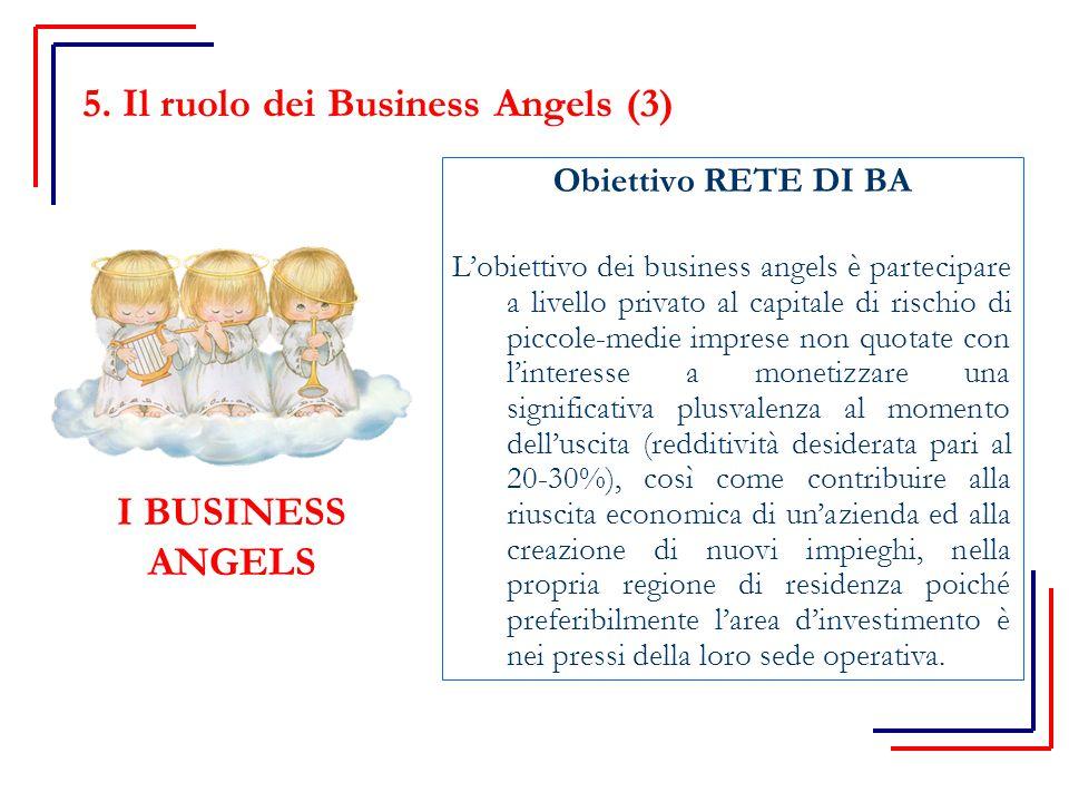 Obiettivo RETE DI BA L'obiettivo dei business angels è partecipare a livello privato al capitale di rischio di piccole-medie imprese non quotate con l
