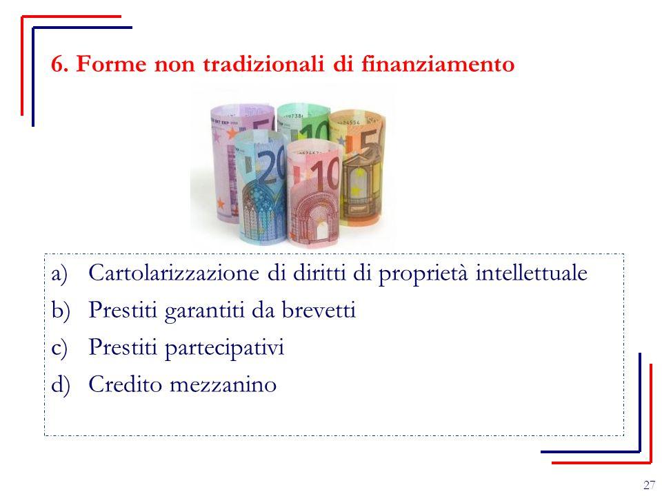 6. Forme non tradizionali di finanziamento 27 a)Cartolarizzazione di diritti di proprietà intellettuale b)Prestiti garantiti da brevetti c)Prestiti pa
