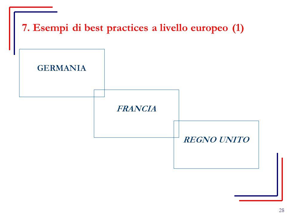 7. Esempi di best practices a livello europeo (1) 28 GERMANIA FRANCIA REGNO UNITO