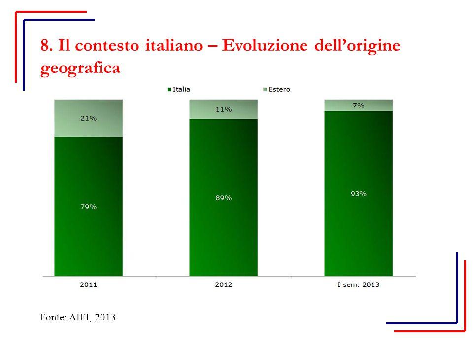 8. Il contesto italiano – Evoluzione dell'origine geografica Fonte: AIFI, 2013