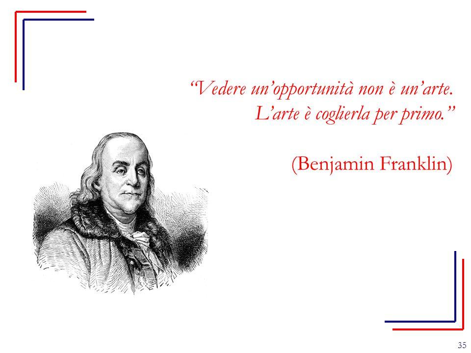 """35 """"Vedere un'opportunità non è un'arte. L'arte è coglierla per primo."""" (Benjamin Franklin)"""