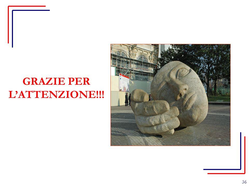 36 GRAZIE PER L'ATTENZIONE!!!