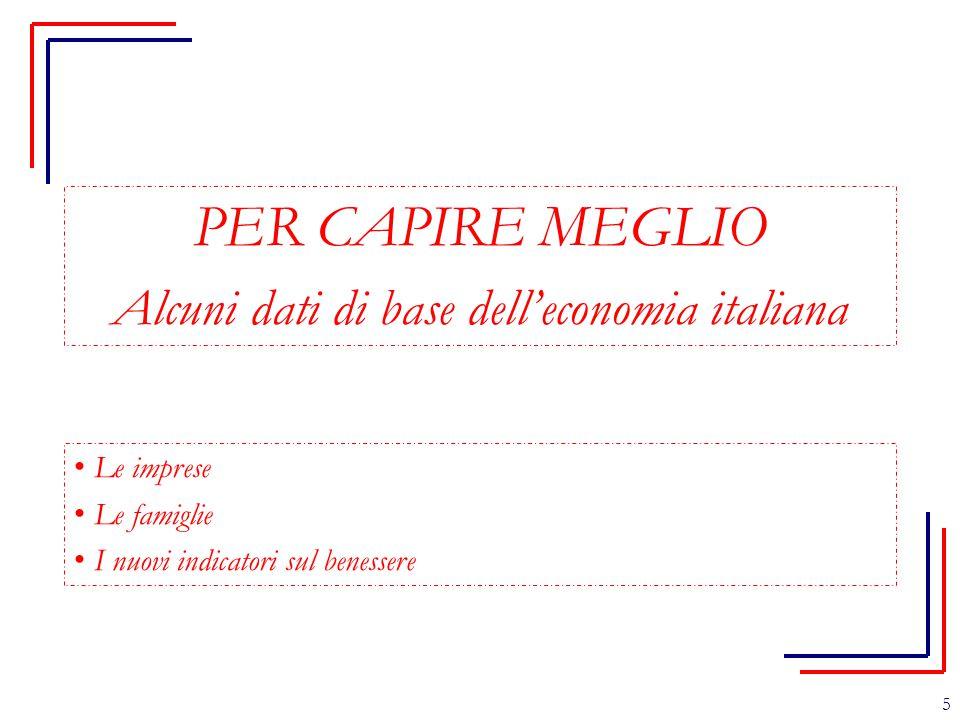 5 PER CAPIRE MEGLIO Alcuni dati di base dell'economia italiana Le imprese Le famiglie I nuovi indicatori sul benessere