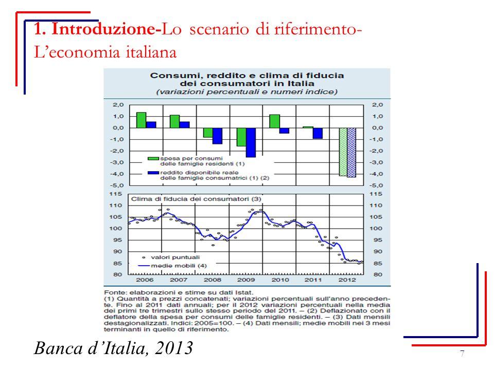 7 1. Introduzione-Lo scenario di riferimento- L'economia italiana Banca d'Italia, 2013