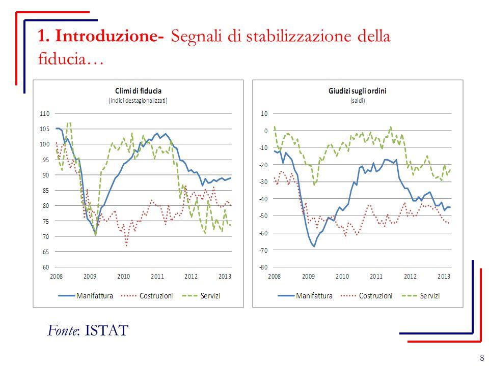 1. Introduzione- Segnali di stabilizzazione della fiducia… 8 Fonte: ISTAT
