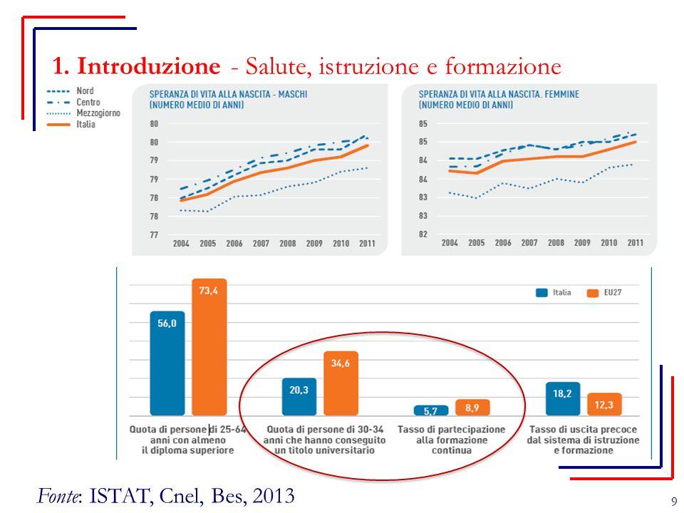 1. Introduzione - Salute, istruzione e formazione 9 Fonte: ISTAT, Cnel, Bes, 2013