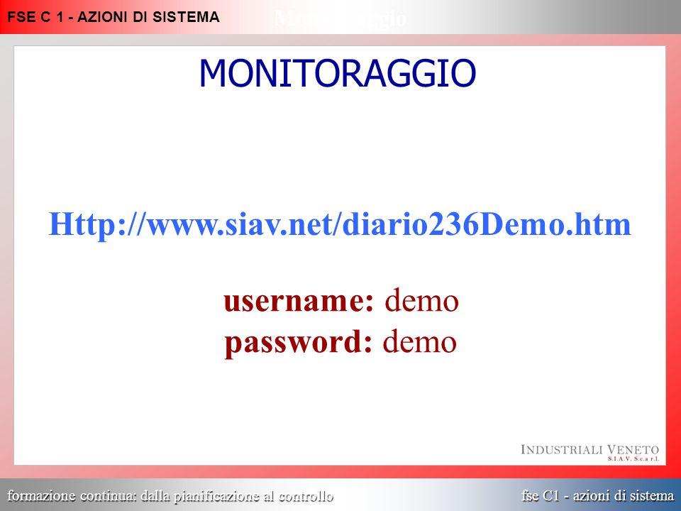 formazione continua: dalla pianificazione al controllo fse C1 - azioni di sistema FSE C 1 - AZIONI DI SISTEMA Monitoraggio MONITORAGGIO Http://www.siav.net/diario236Demo.htm username: demo password: demo