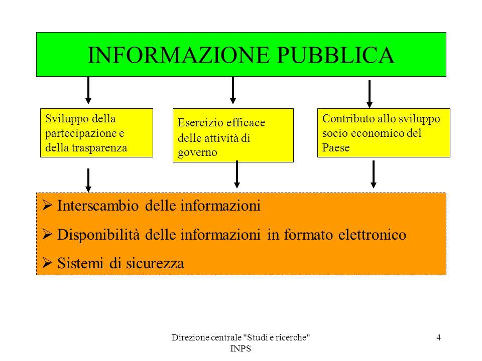 Direzione centrale Studi e ricerche INPS 5 LA NORMATIVA DI RIFERIMENTO