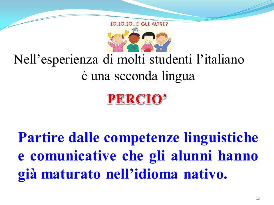 10 Nell'esperienza di molti studenti l'italiano è una seconda lingua Partire dalle competenze linguistiche e comunicative che gli alunni hanno già maturato nell'idioma nativo.