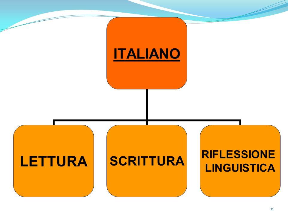 11 ITALIANO LETTURASCRITTURA RIFLESSIONE LINGUISTICA