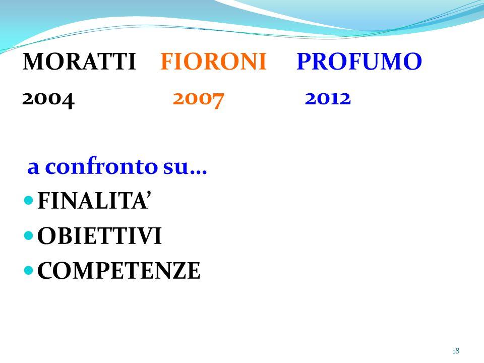 18 MORATTI FIORONI PROFUMO 2004 2007 2012 a confronto su… FINALITA' OBIETTIVI COMPETENZE