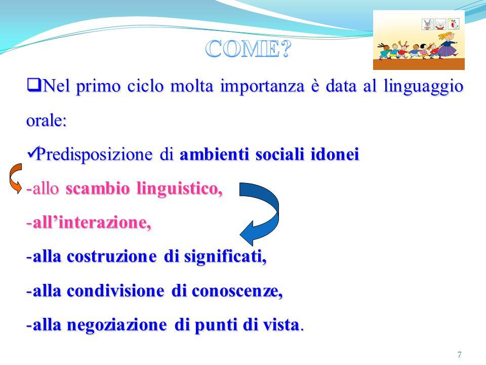 7  Nel primo ciclo molta importanza è data al linguaggio orale: Predisposizione di ambienti sociali idonei Predisposizione di ambienti sociali idonei