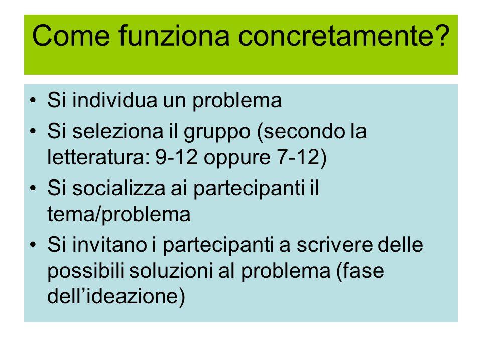 Come funziona concretamente? Si individua un problema Si seleziona il gruppo (secondo la letteratura: 9-12 oppure 7-12) Si socializza ai partecipanti