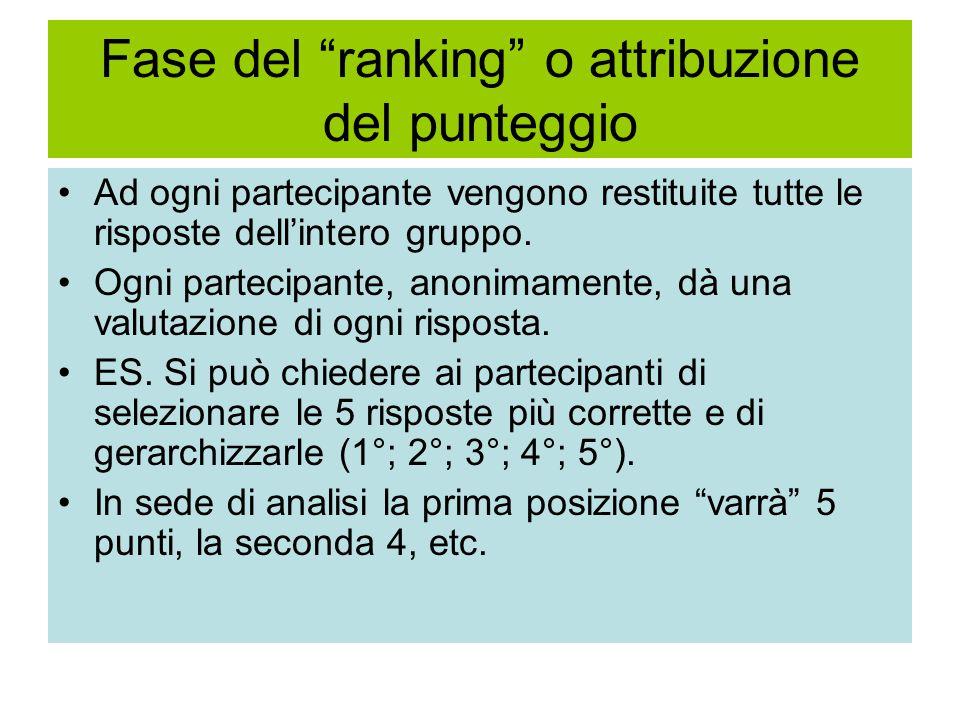 """Fase del """"ranking"""" o attribuzione del punteggio Ad ogni partecipante vengono restituite tutte le risposte dell'intero gruppo. Ogni partecipante, anoni"""