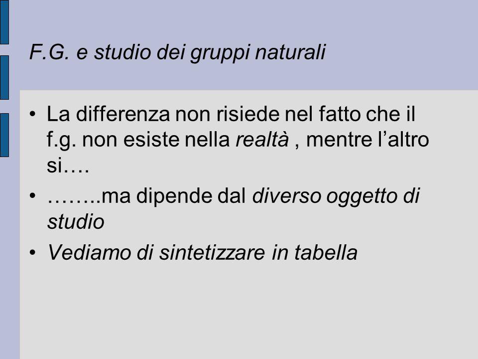 F.G. e studio dei gruppi naturali La differenza non risiede nel fatto che il f.g. non esiste nella realtà, mentre l'altro si…. ……..ma dipende dal dive