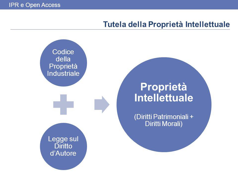IPR e Open Access Tutela della Proprietà Intellettuale Codice della Proprietà Industriale Legge sul Diritto d'Autore Proprietà Intellettuale (Diritti Patrimoniali + Diritti Morali)