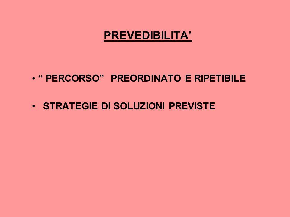 PREVEDIBILITA' PERCORSO PREORDINATO E RIPETIBILE STRATEGIE DI SOLUZIONI PREVISTE