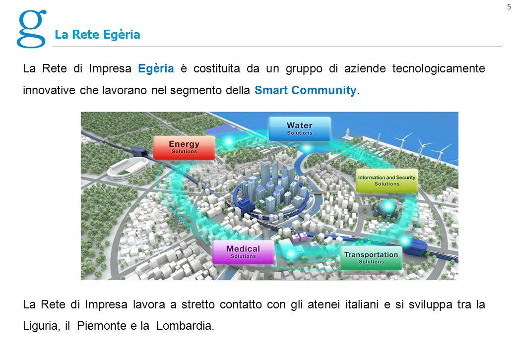 5 La Rete Egèria La Rete di Impresa Egèria è costituita da un gruppo di aziende tecnologicamente innovative che lavorano nel segmento della Smart Comm
