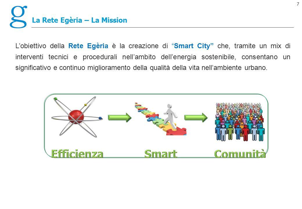 """7 La Rete Egèria – La Mission L'obiettivo della Rete Egèria è la creazione di """"Smart City"""" che, tramite un mix di interventi tecnici e procedurali nel"""