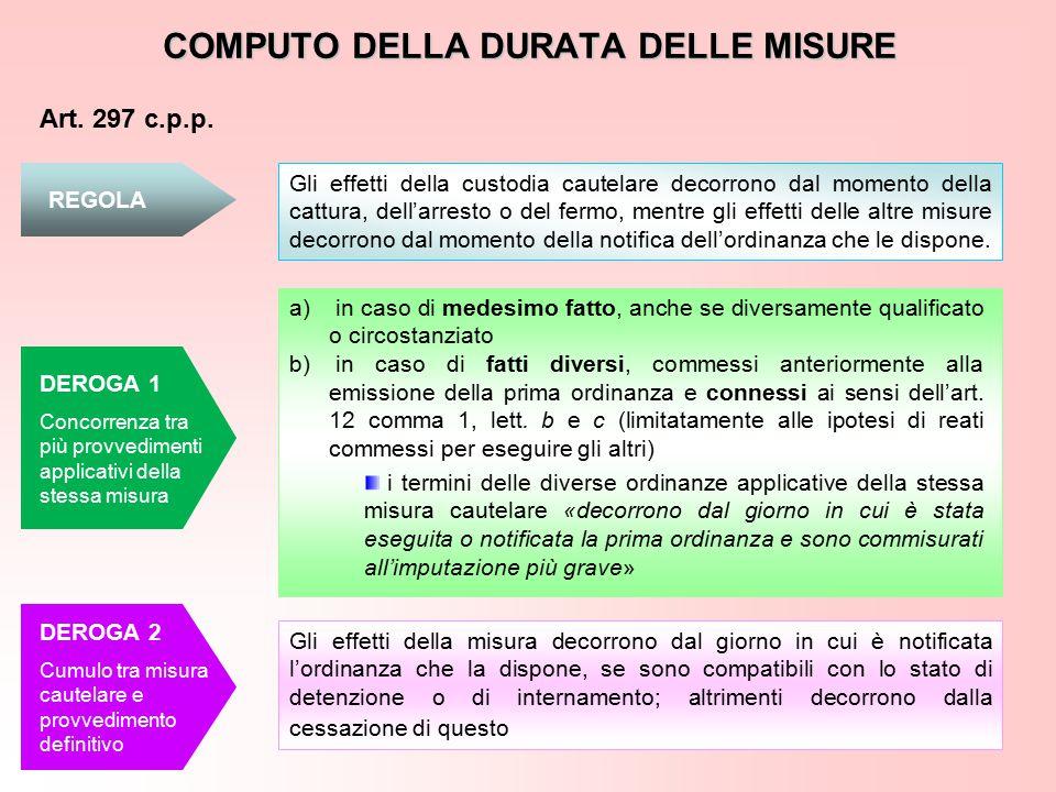 COMPUTO DELLA DURATA DELLE MISURE Art.297 c.p.p.