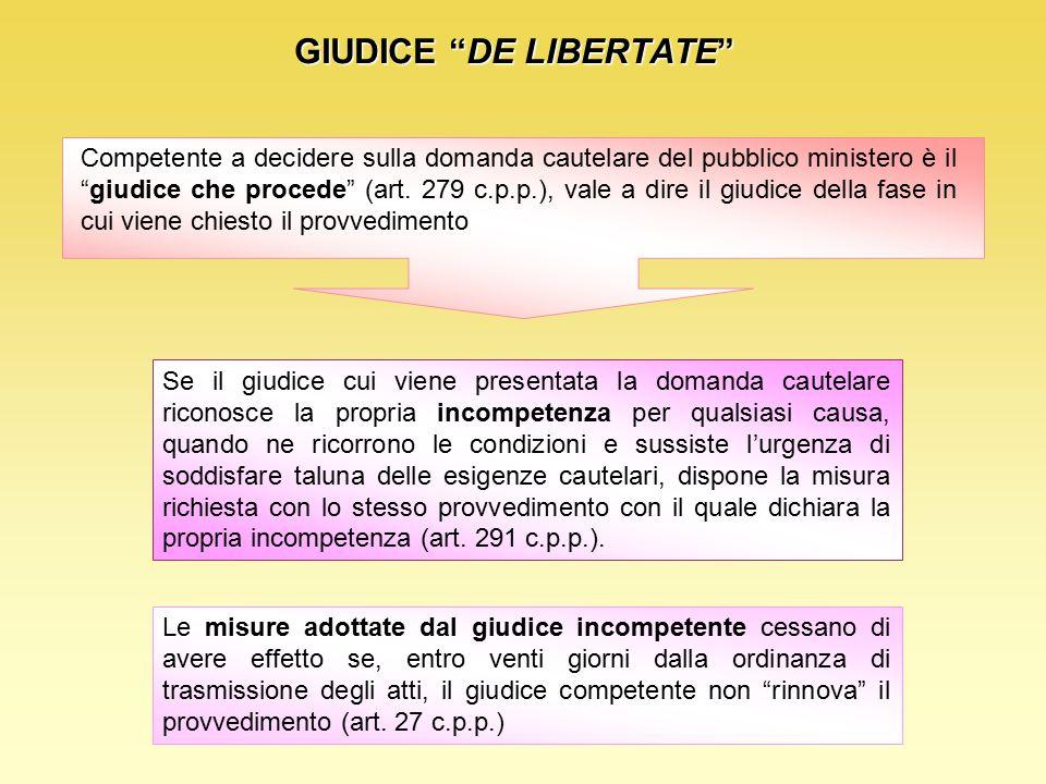 GIUDICE DE LIBERTATE Competente a decidere sulla domanda cautelare del pubblico ministero è il giudice che procede (art.