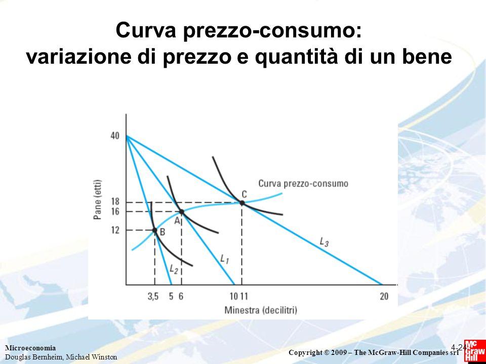 Microeconomia Douglas Bernheim, Michael Winston Copyright © 2009 – The McGraw-Hill Companies srl Curva prezzo-consumo: variazione di prezzo e quantità di un bene 4-24
