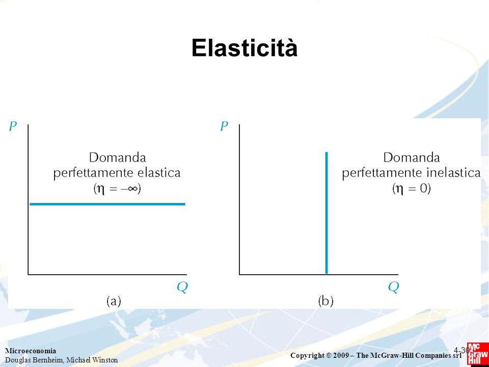 Microeconomia Douglas Bernheim, Michael Winston Copyright © 2009 – The McGraw-Hill Companies srl Elasticità 4-30