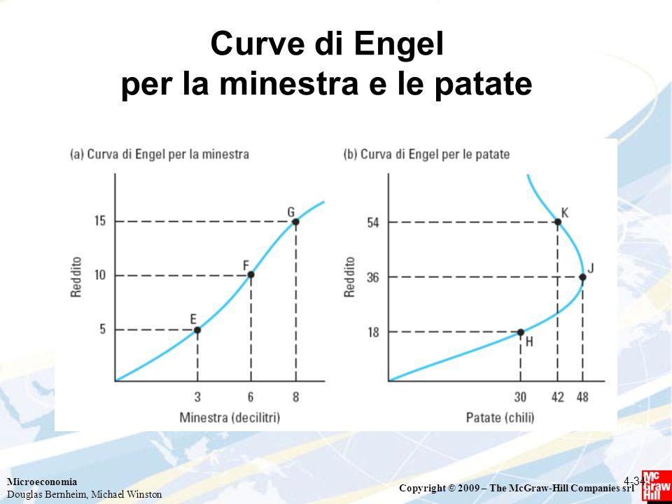 Microeconomia Douglas Bernheim, Michael Winston Copyright © 2009 – The McGraw-Hill Companies srl Curve di Engel per la minestra e le patate 4-34