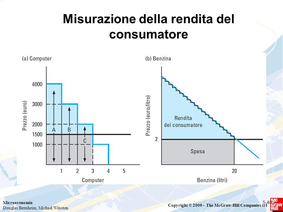 Microeconomia Douglas Bernheim, Michael Winston Copyright © 2009 – The McGraw-Hill Companies srl Misurazione della rendita del consumatore 5-40