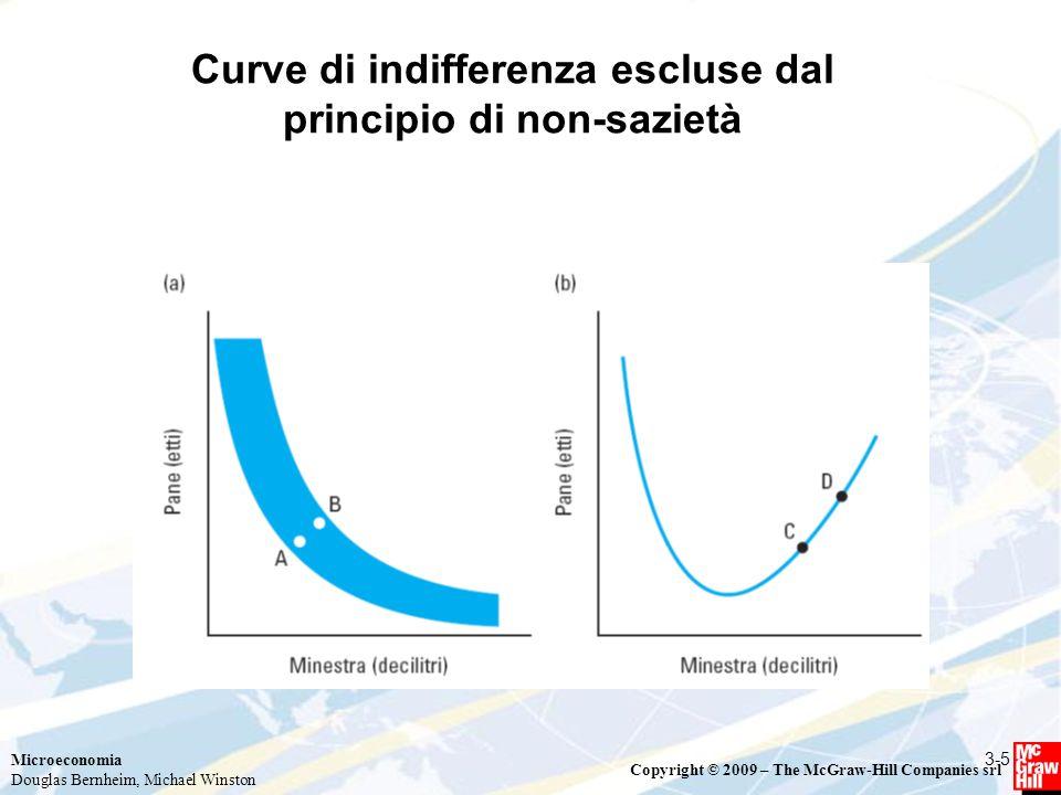 Microeconomia Douglas Bernheim, Michael Winston Copyright © 2009 – The McGraw-Hill Companies srl Curve di indifferenza escluse dal principio di non-sazietà 3-5