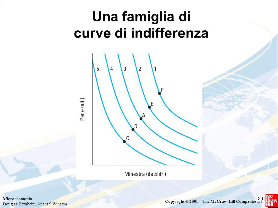 Microeconomia Douglas Bernheim, Michael Winston Copyright © 2009 – The McGraw-Hill Companies srl Una famiglia di curve di indifferenza 3-6