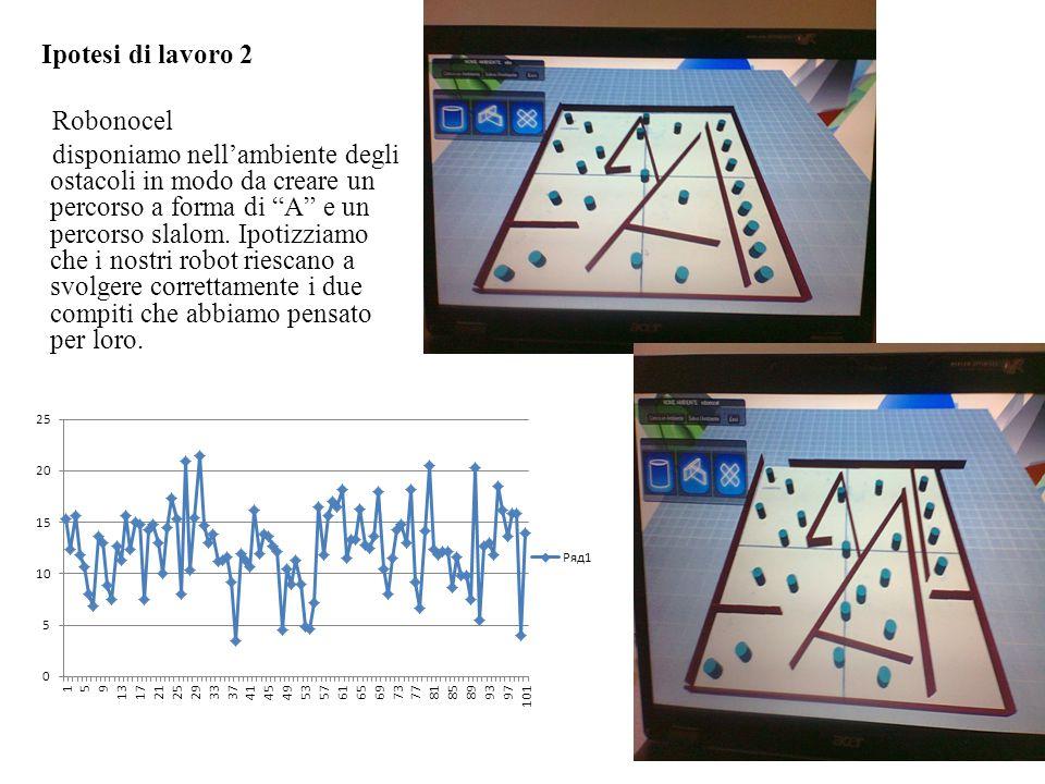 Ipotesi di lavoro 2 Robonocel disponiamo nell'ambiente degli ostacoli in modo da creare un percorso a forma di A e un percorso slalom.