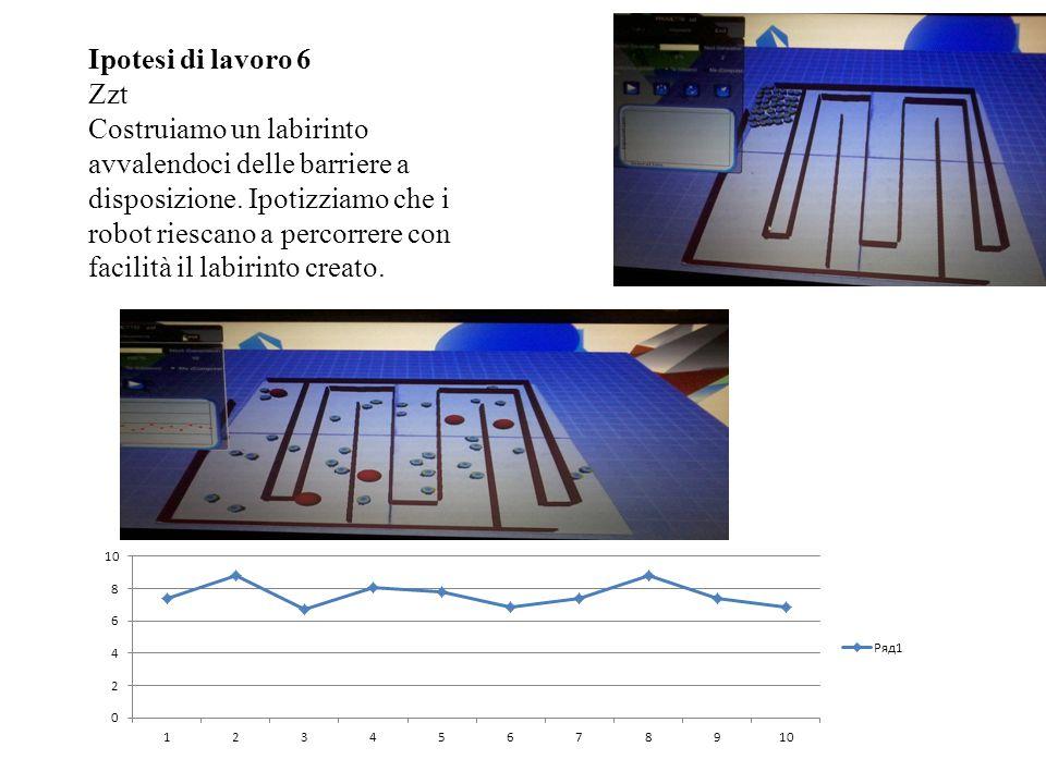 Ipotesi di lavoro 6 Zzt Costruiamo un labirinto avvalendoci delle barriere a disposizione.