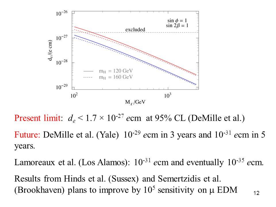 12 Present limit: d e < 1.7 × 10 -27 ecm at 95% CL (DeMille et al.) Future: DeMille et al.