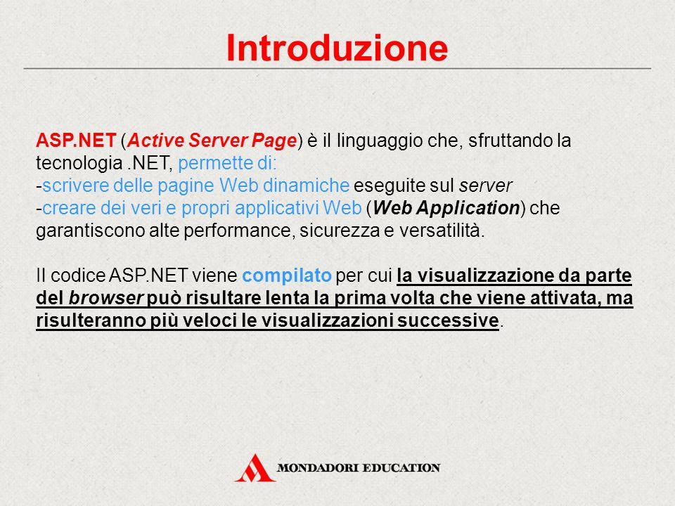 Introduzione ASP.NET (Active Server Page) è il linguaggio che, sfruttando la tecnologia.NET, permette di: -scrivere delle pagine Web dinamiche eseguite sul server -creare dei veri e propri applicativi Web (Web Application) che garantiscono alte performance, sicurezza e versatilità.