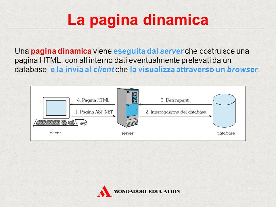 La pagina dinamica Una pagina dinamica viene eseguita dal server che costruisce una pagina HTML, con all'interno dati eventualmente prelevati da un database, e la invia al client che la visualizza attraverso un browser: